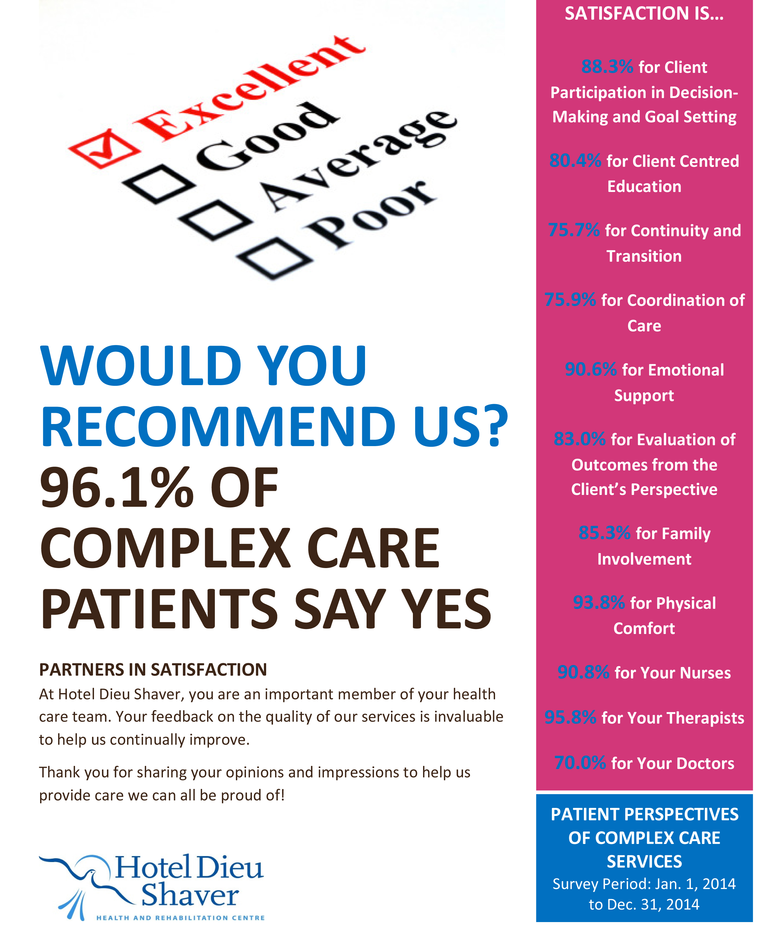 Patient Satisfaction Survey - CC