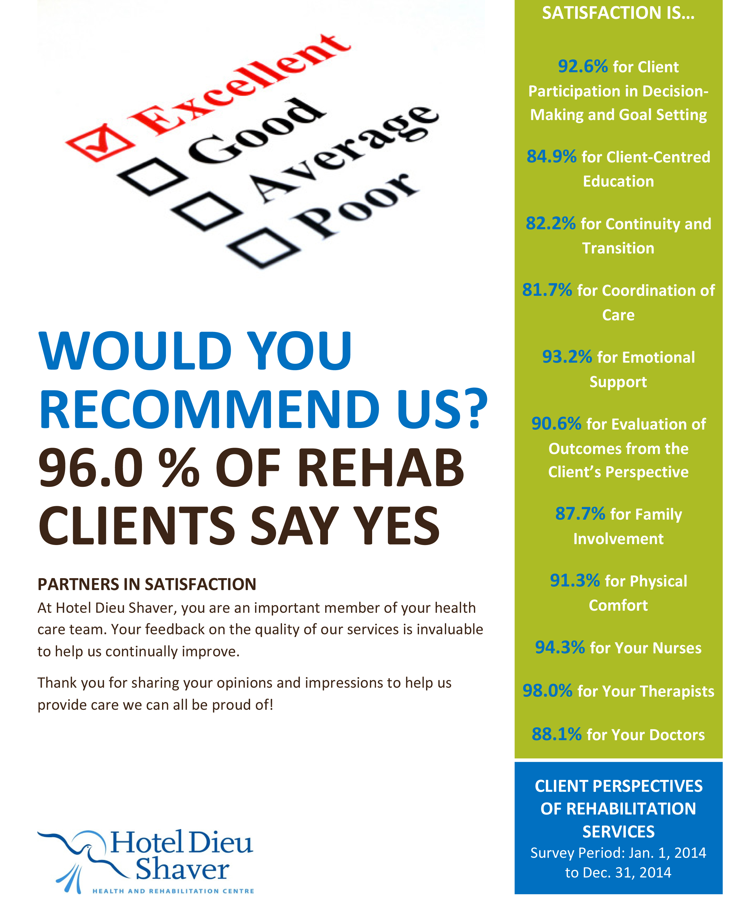 Patient Satisfaction Survey - Rehab